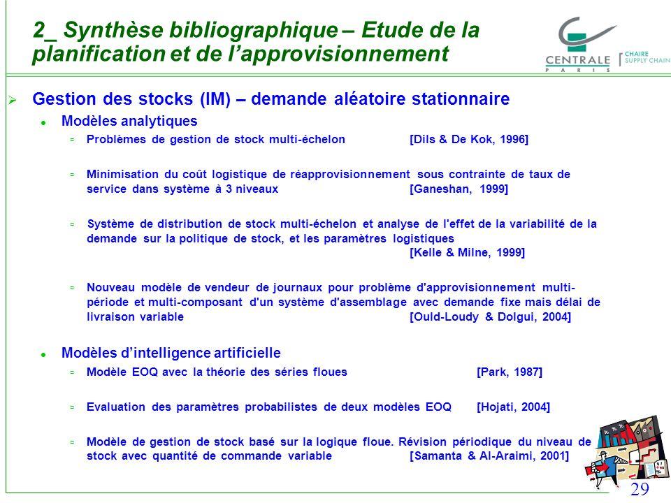 29 2_ Synthèse bibliographique – Etude de la planification et de lapprovisionnement Gestion des stocks (IM) – demande aléatoire stationnaire Modèles a