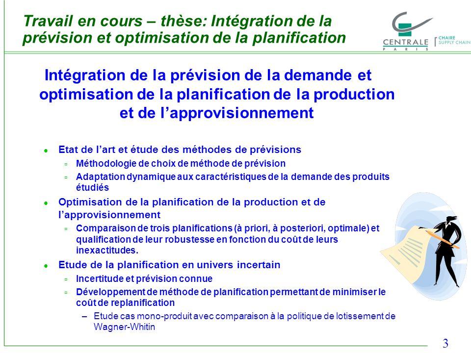 14 Questions Travail en cours Thèse – Intégration et utilisation de la prévision Travail futur Thèse – Optimisation de la planification de la production et de lapprovisionnement