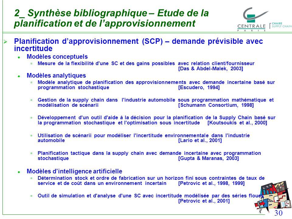 30 2_ Synthèse bibliographique – Etude de la planification et de lapprovisionnement Planification dapprovisionnement (SCP) – demande prévisible avec i