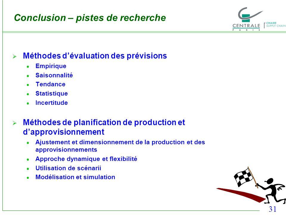 31 Conclusion – pistes de recherche Méthodes dévaluation des prévisions Empirique Saisonnalité Tendance Statistique Incertitude Méthodes de planificat