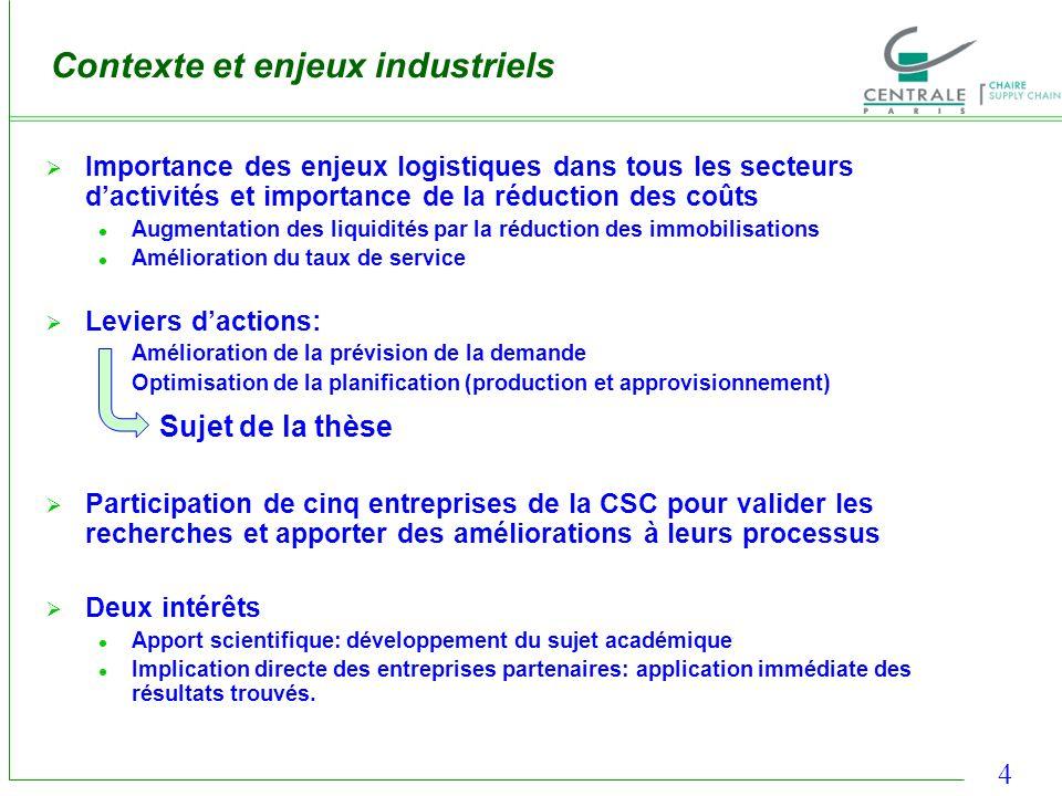 4 Contexte et enjeux industriels Importance des enjeux logistiques dans tous les secteurs dactivités et importance de la réduction des coûts Augmentat