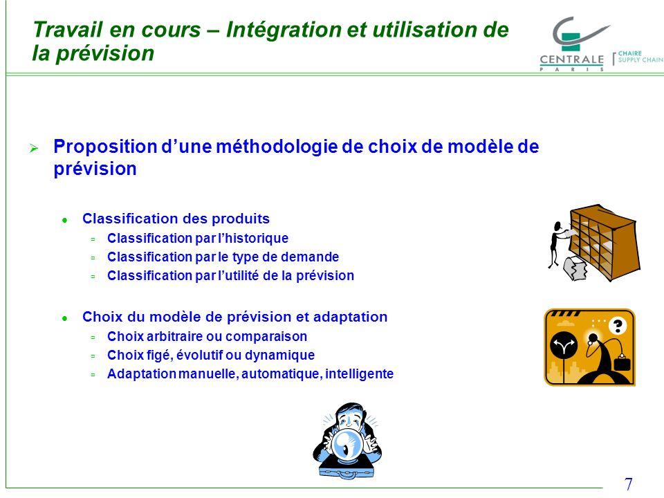 7 Travail en cours – Intégration et utilisation de la prévision Proposition dune méthodologie de choix de modèle de prévision Classification des produ