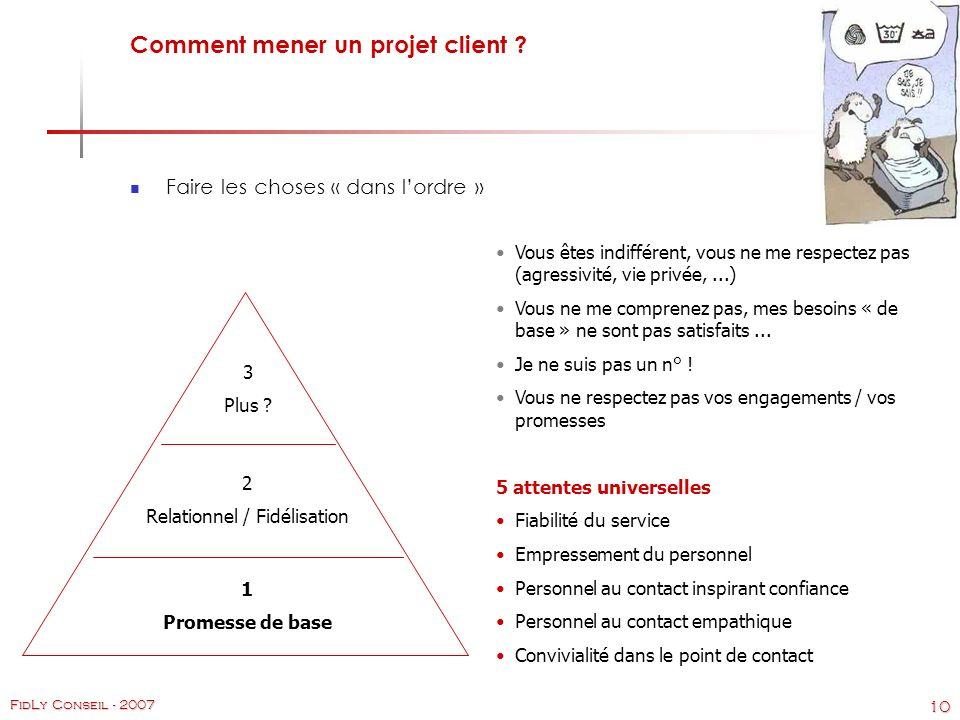 10 FidLy Conseil - 2007 Comment mener un projet client .
