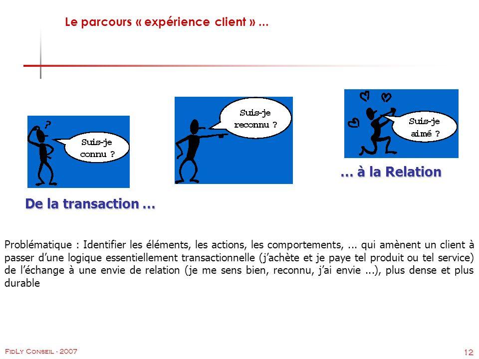 12 FidLy Conseil - 2007 Le parcours « expérience client »...