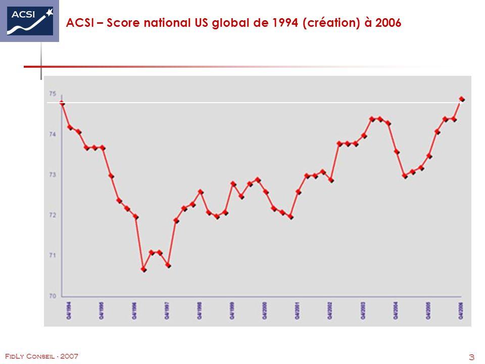 3 FidLy Conseil - 2007 ACSI – Score national US global de 1994 (création) à 2006