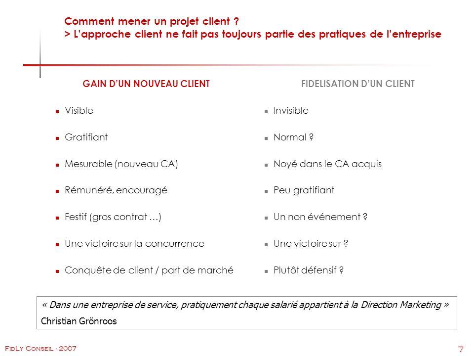 7 FidLy Conseil - 2007 Comment mener un projet client .