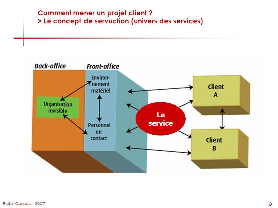8 FidLy Conseil - 2007 Comment mener un projet client .