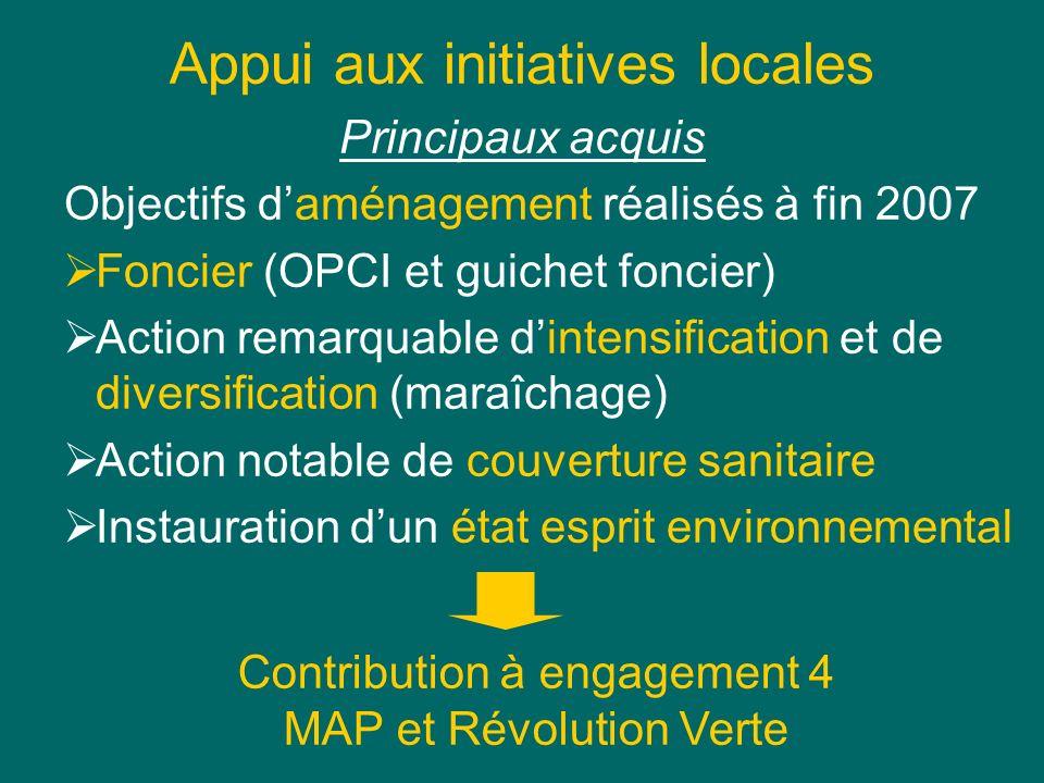 Appui aux initiatives locales Principaux acquis Objectifs daménagement réalisés à fin 2007 Foncier (OPCI et guichet foncier) Action remarquable dinten