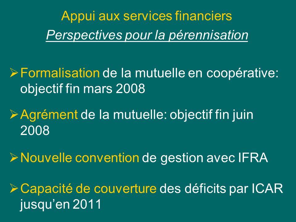 Appui aux services financiers Perspectives pour la pérennisation Formalisation de la mutuelle en coopérative: objectif fin mars 2008 Agrément de la mutuelle: objectif fin juin 2008 Nouvelle convention de gestion avec IFRA Capacité de couverture des déficits par ICAR jusquen 2011