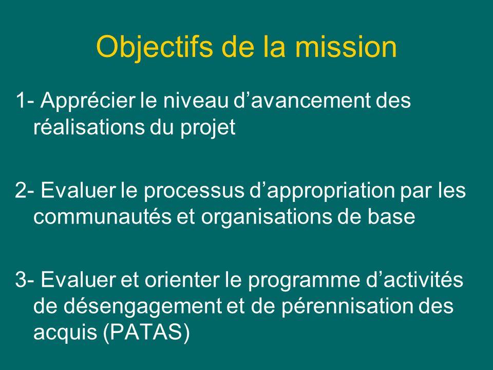 Objectifs de la mission 1- Apprécier le niveau davancement des réalisations du projet 2- Evaluer le processus dappropriation par les communautés et organisations de base 3- Evaluer et orienter le programme dactivités de désengagement et de pérennisation des acquis (PATAS)