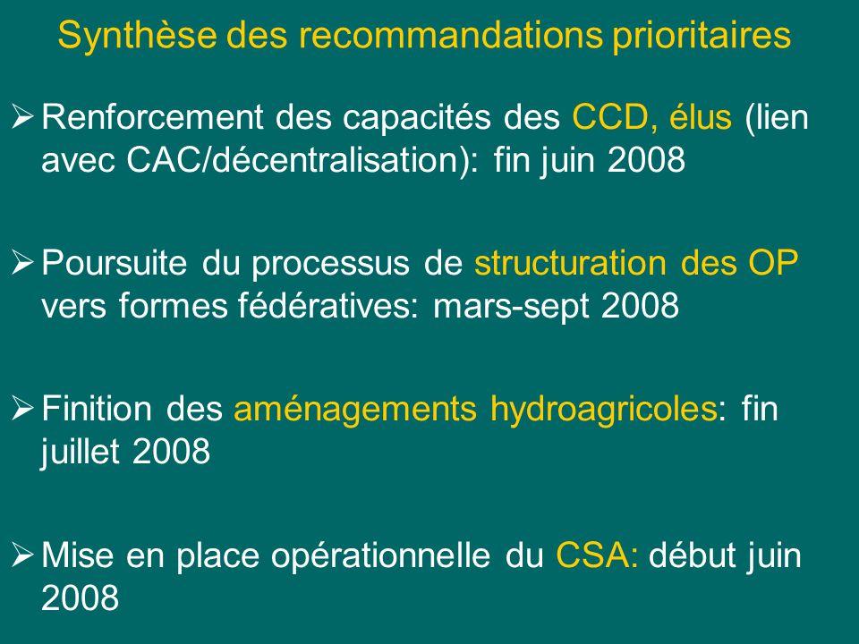 Synthèse des recommandations prioritaires Renforcement des capacités des CCD, élus (lien avec CAC/décentralisation): fin juin 2008 Poursuite du processus de structuration des OP vers formes fédératives: mars-sept 2008 Finition des aménagements hydroagricoles: fin juillet 2008 Mise en place opérationnelle du CSA: début juin 2008