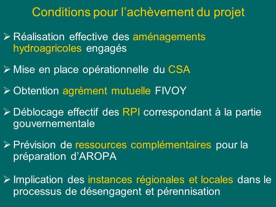 Conditions pour lachèvement du projet Réalisation effective des aménagements hydroagricoles engagés Mise en place opérationnelle du CSA Obtention agré