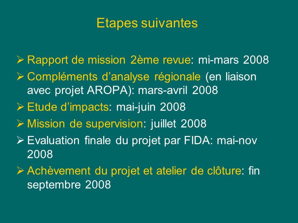 Etapes suivantes Rapport de mission 2ème revue: mi-mars 2008 Compléments danalyse régionale (en liaison avec projet AROPA): mars-avril 2008 Etude dimp