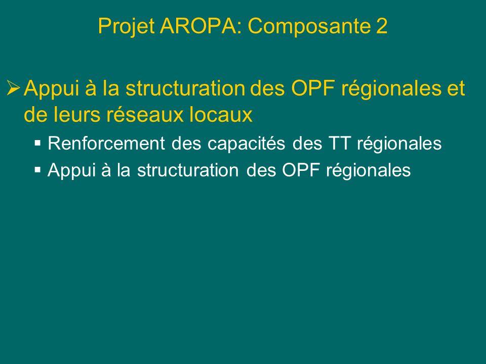 Projet AROPA: Composante 2 Appui à la structuration des OPF régionales et de leurs réseaux locaux Renforcement des capacités des TT régionales Appui à la structuration des OPF régionales