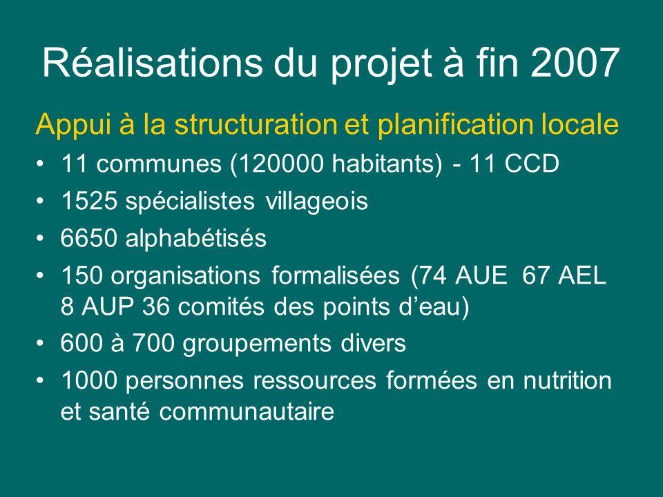 Réalisations du projet à fin 2007 Infrastructures Routes et pistes 61 km RIP 79 km PIC 51 km pistes de dessertes Aménagement hydroagricoles 74 périmètres réhabilités/construits 4620 ha de surfaces irrigables 25 arrêtés de transfert de gérance sur 36 (reste 11 en 2008/2009)