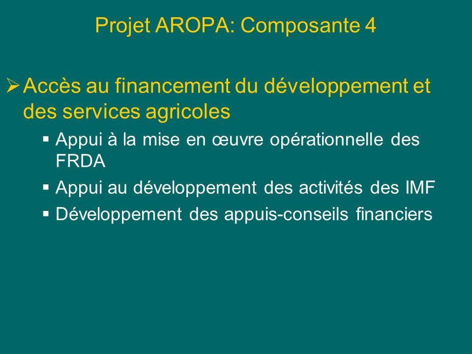 Projet AROPA: Composante 4 Accès au financement du développement et des services agricoles Appui à la mise en œuvre opérationnelle des FRDA Appui au développement des activités des IMF Développement des appuis-conseils financiers