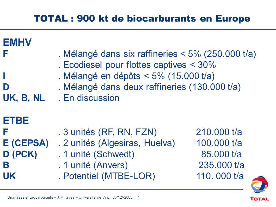 15 Biomasse et Biocarburants – J.M.