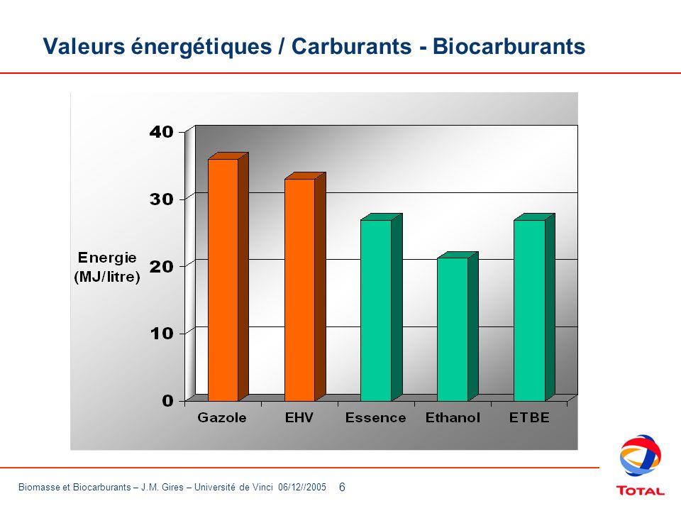 7 Biomasse et Biocarburants – J.M.