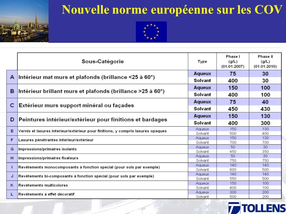 . Nouvelle norme européenne sur les COV