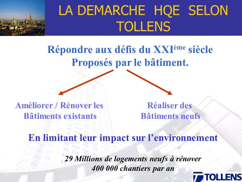 LA DEMARCHE HQE SELON TOLLENS Quelques chiffres : En 2000, le secteur résidentiel et tertiaire a dépassé : les 100 Millions de TEP soit 46 % de la consommation nationale dénergie soit 25 % des émissions de G.E.S.