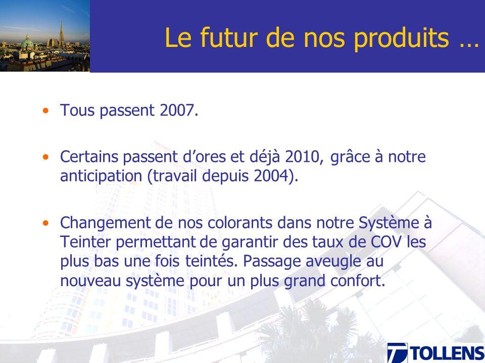 Le futur de nos produits … Tous passent 2007. Certains passent dores et déjà 2010, grâce à notre anticipation (travail depuis 2004). Changement de nos