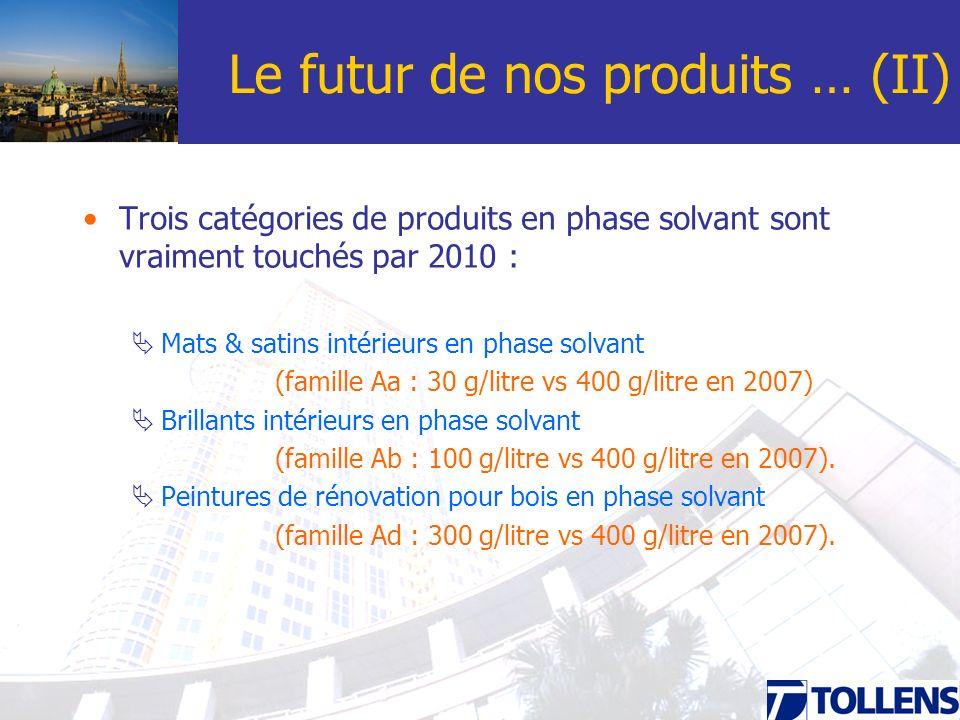 Le futur de nos produits … (II) Trois catégories de produits en phase solvant sont vraiment touchés par 2010 : Mats & satins intérieurs en phase solva