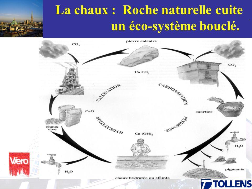 . La chaux : Roche naturelle cuite un éco-système bouclé.