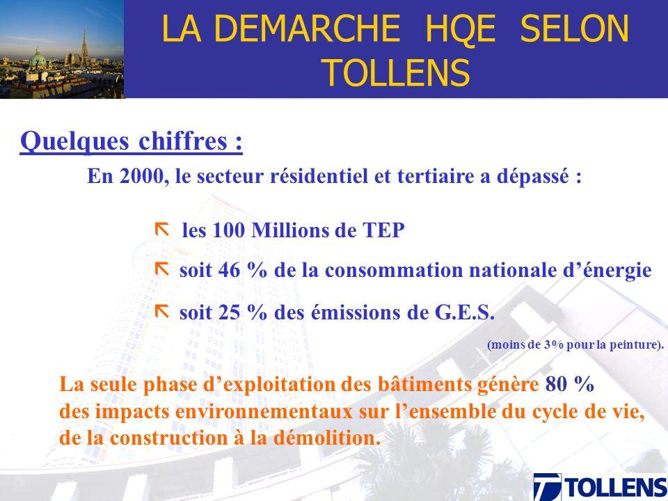 LA DEMARCHE HQE SELON TOLLENS Quelques chiffres : En 2000, le secteur résidentiel et tertiaire a dépassé : les 100 Millions de TEP soit 46 % de la con
