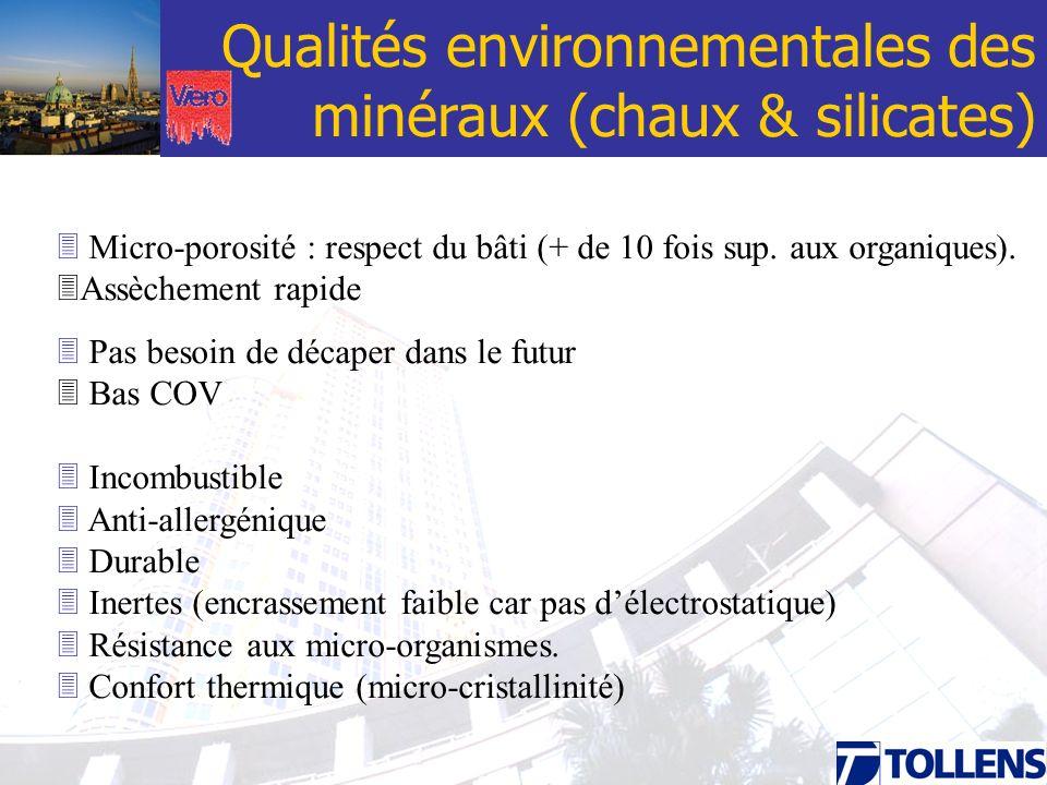 Qualités environnementales des minéraux (chaux & silicates) Micro-porosité : respect du bâti (+ de 10 fois sup. aux organiques). 3Assèchement rapide P