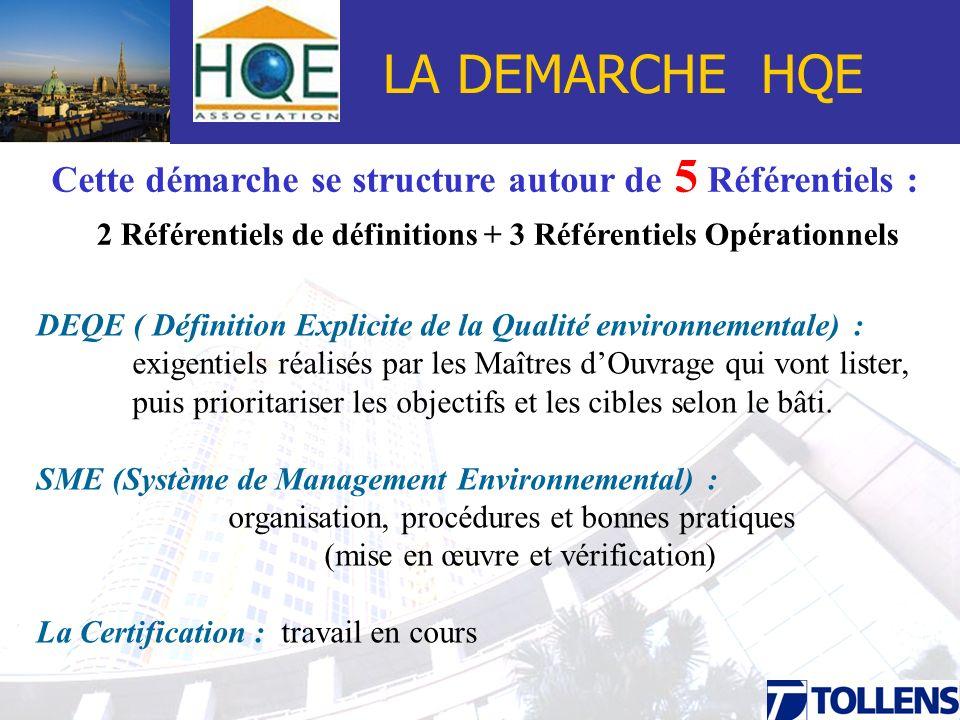 LA DEMARCHE HQE Cette démarche se structure autour de 5 Référentiels : 2 Référentiels de définitions + 3 Référentiels Opérationnels DEQE ( Définition