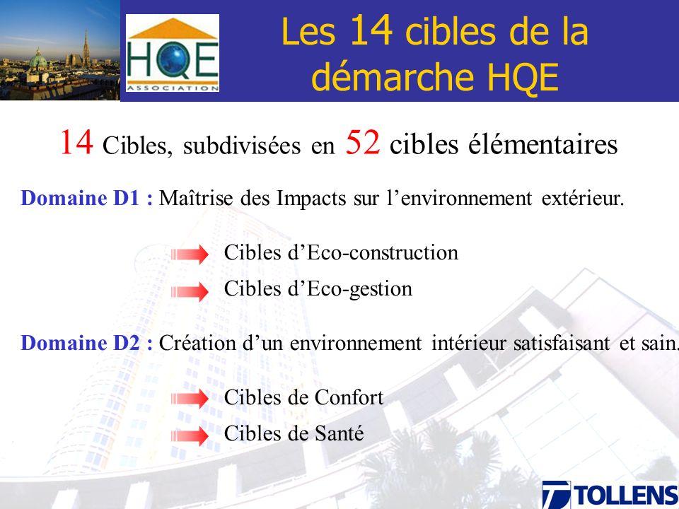 Les 14 cibles de la démarche HQE Domaine D1 Maîtrise des impacts sur lenvironnement extérieur Cibles déco-gestion Cible n°4 : Gestion de lénergie Cible n°6 : Gestion des déchets dactivité Cible n°7 : Entretien et maintenance Cible n°5 : Gestion de leau Cibles déco-construction Cible n°1 : Relation des bâtiments avec leur environnement immédiat Cible n°3 : Chantier à faibles nuisances Cible n°2 : Choix intégré des procédés et produits de construction Cible n°12 : Conditions sanitaires Cible n°13 : Qualité de lair Cible n°14 : Qualité de leau