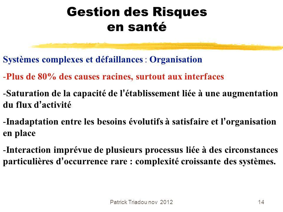 Patrick Triadou nov 201214 Gestion des Risques en santé Systèmes complexes et défaillances : Organisation -Plus de 80% des causes racines, surtout aux