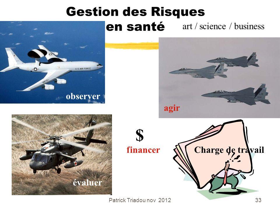 Patrick Triadou nov 201233 Gestion des Risques en santé observer $ agir évaluer financerCharge de travail art / science / business