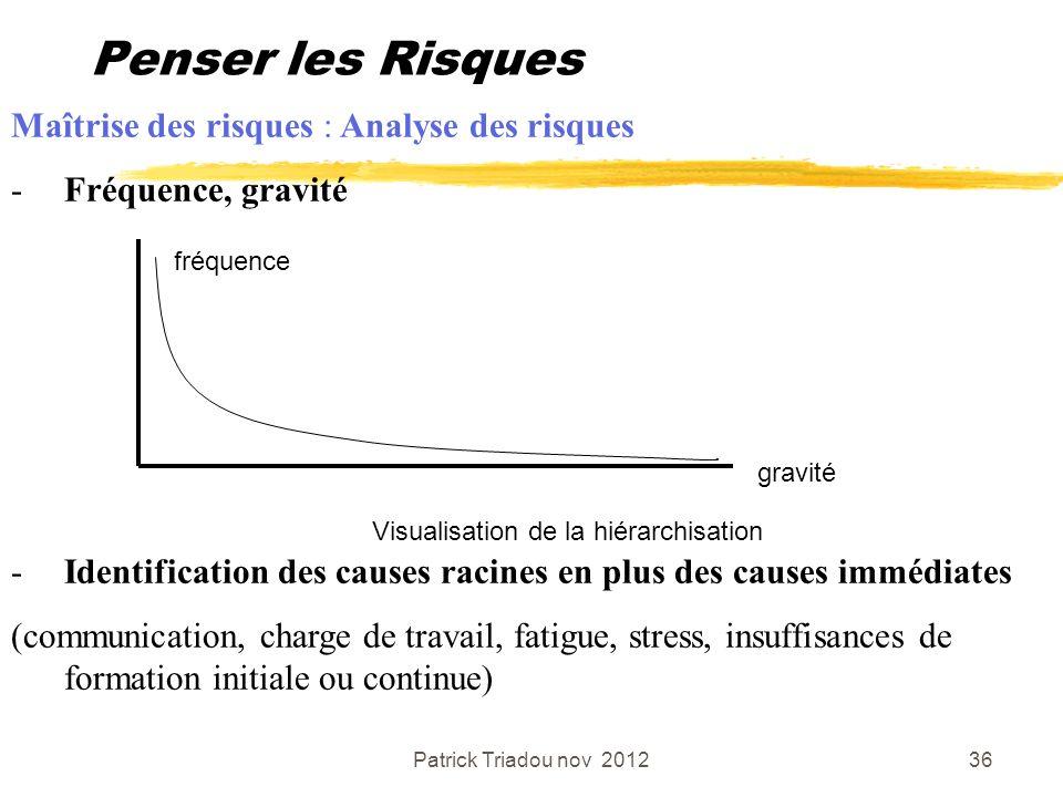 Patrick Triadou nov 201236 Penser les Risques Maîtrise des risques : Analyse des risques -Fréquence, gravité -Identification des causes racines en plu