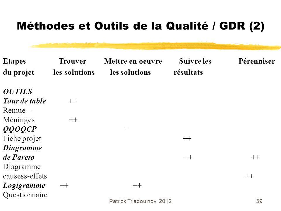 Patrick Triadou nov 201239 Méthodes et Outils de la Qualité / GDR (2) Etapes Trouver Mettre en oeuvre Suivre les Pérenniser du projet les solutions le