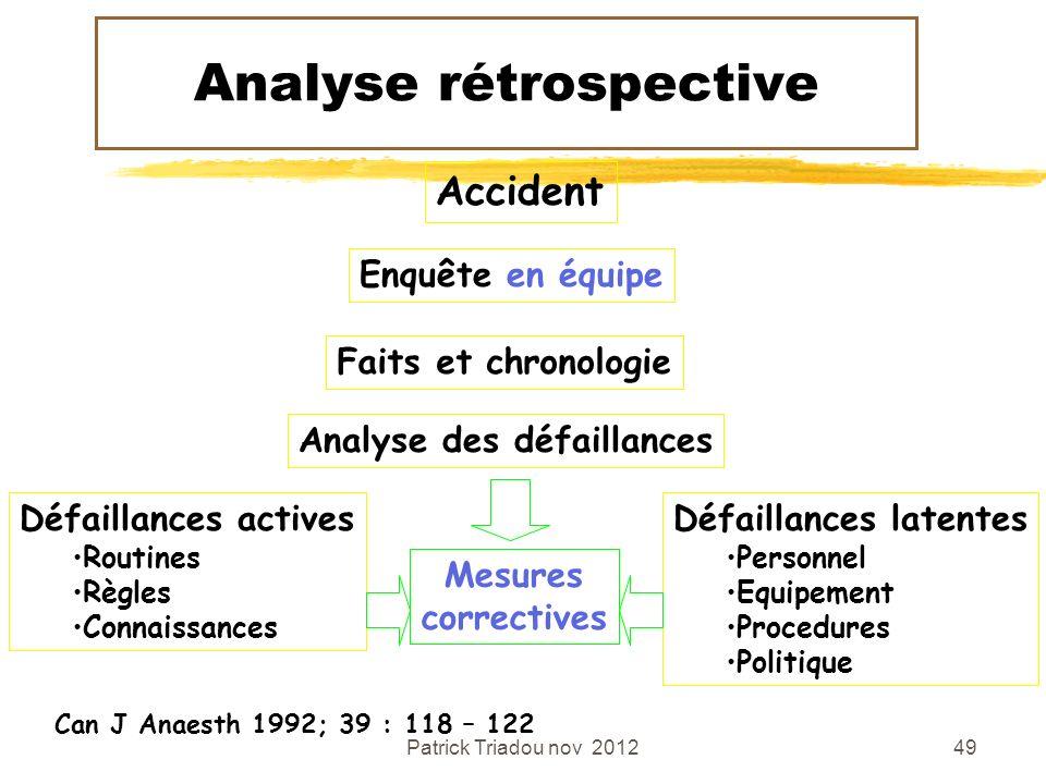Patrick Triadou nov 201249 Analyse rétrospective Accident Enquête en équipe Faits et chronologie Analyse des défaillances Défaillances actives Routine