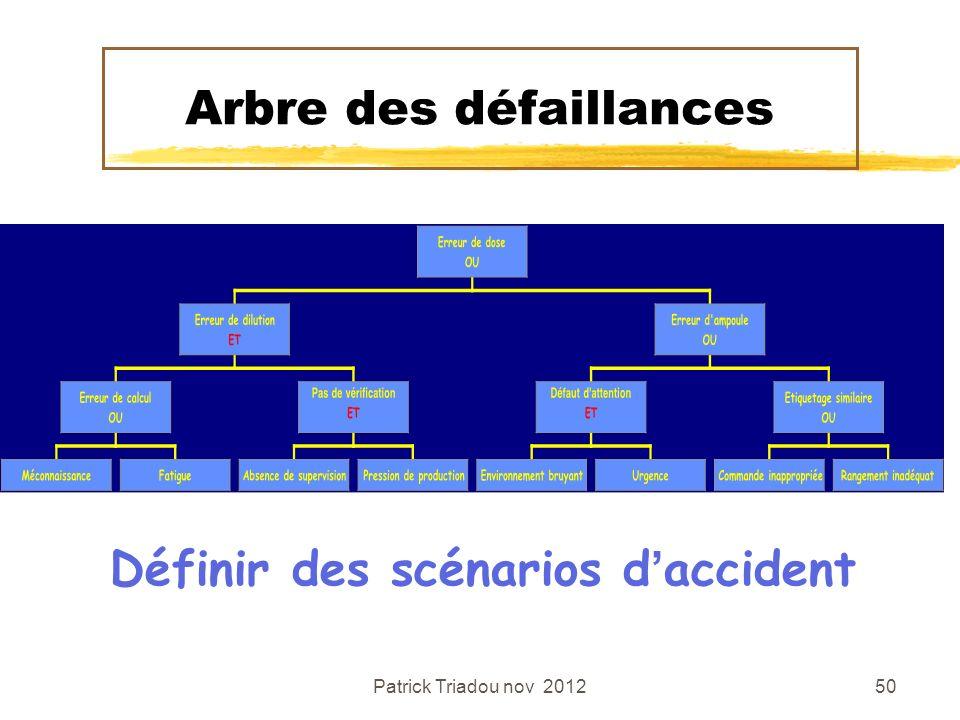 Patrick Triadou nov 201250 Arbre des défaillances Définir des scénarios daccident