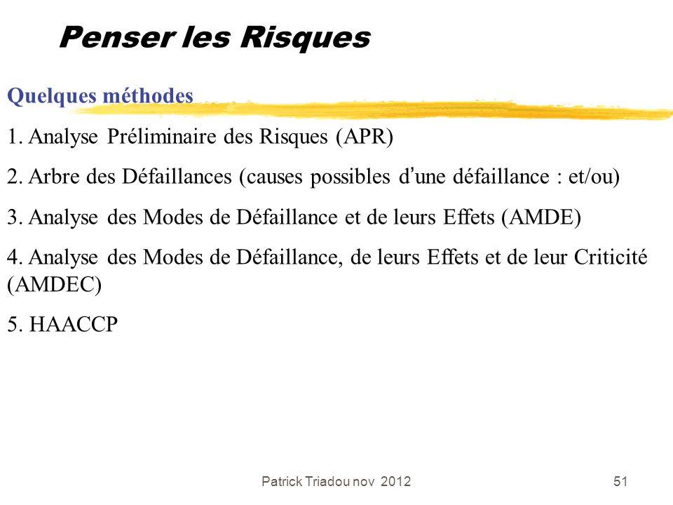 Patrick Triadou nov 201251 Penser les Risques Quelques méthodes 1. Analyse Préliminaire des Risques (APR) 2. Arbre des Défaillances (causes possibles