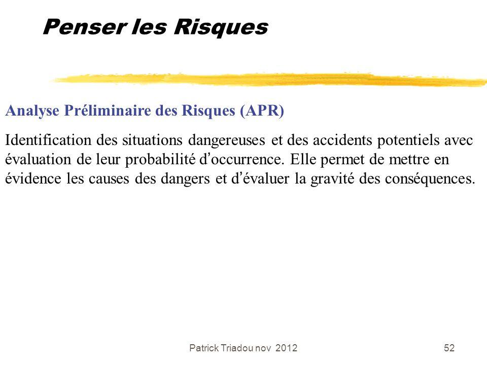 Patrick Triadou nov 201252 Penser les Risques Analyse Préliminaire des Risques (APR) Identification des situations dangereuses et des accidents potent