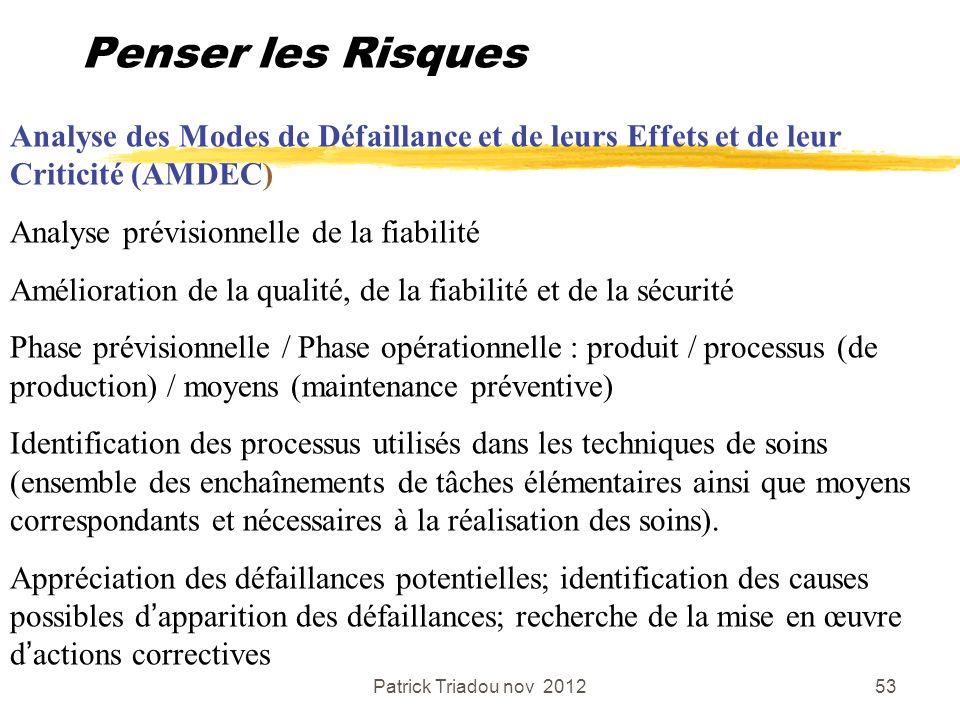 Patrick Triadou nov 201253 Penser les Risques Analyse des Modes de Défaillance et de leurs Effets et de leur Criticité (AMDEC) Analyse prévisionnelle