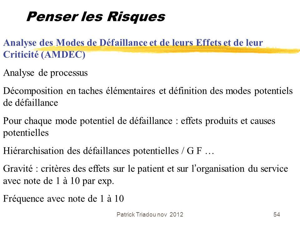 Patrick Triadou nov 201254 Penser les Risques Analyse des Modes de Défaillance et de leurs Effets et de leur Criticité (AMDEC) Analyse de processus Dé