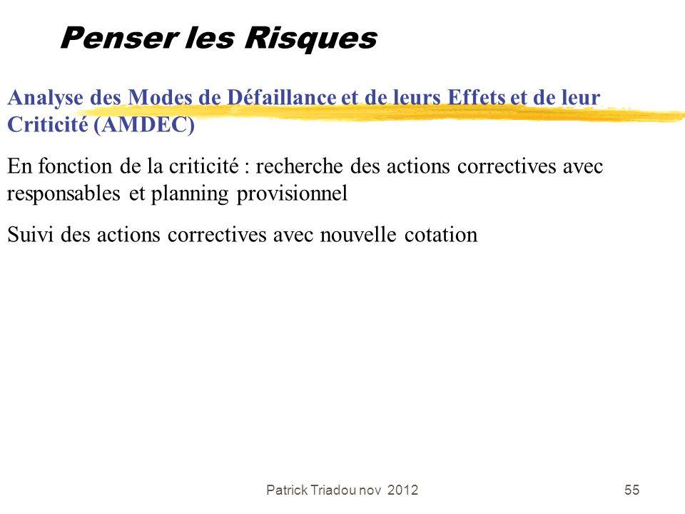 Patrick Triadou nov 201255 Penser les Risques Analyse des Modes de Défaillance et de leurs Effets et de leur Criticité (AMDEC) En fonction de la criti