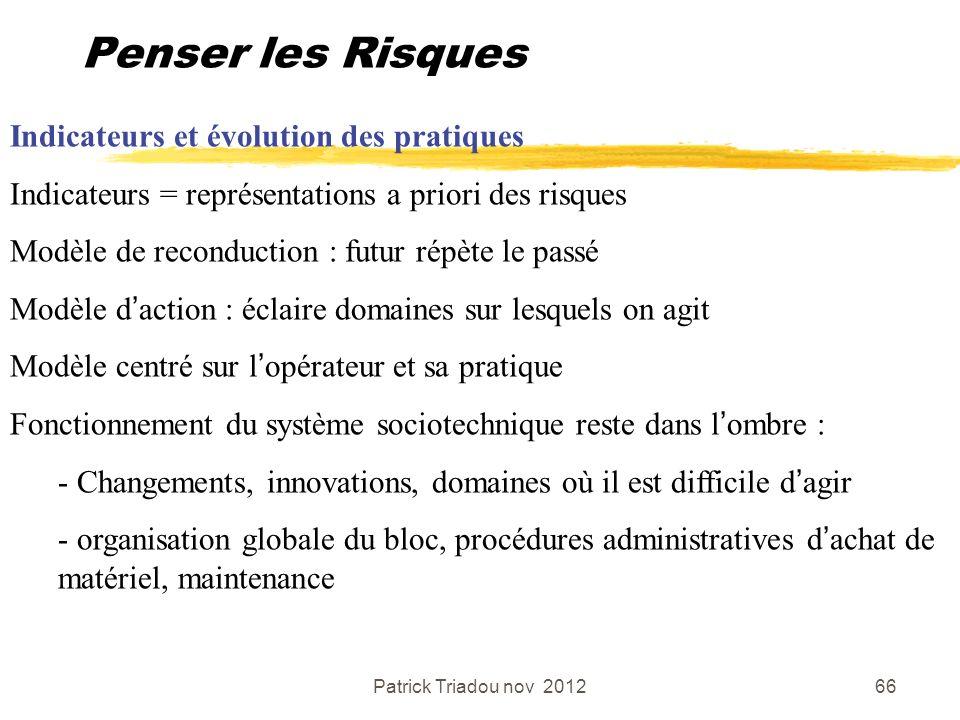 Patrick Triadou nov 201266 Penser les Risques Indicateurs et évolution des pratiques Indicateurs = représentations a priori des risques Modèle de reco