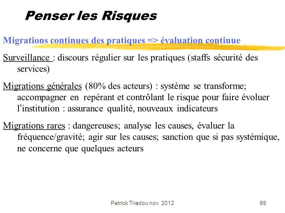 Patrick Triadou nov 201269 Penser les Risques Migrations continues des pratiques => évaluation continue Surveillance : discours régulier sur les prati