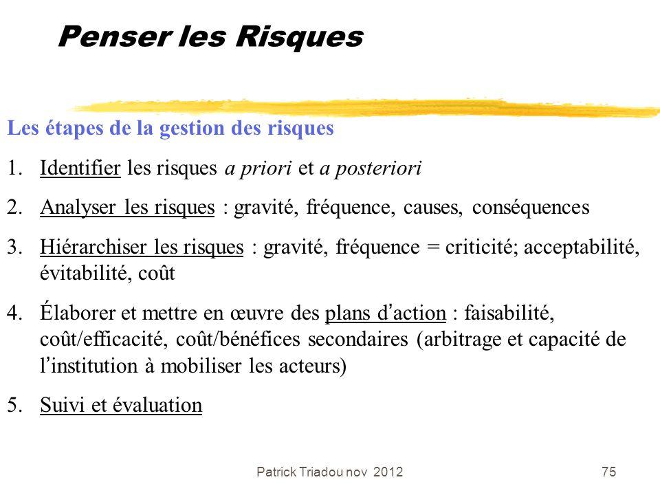 Patrick Triadou nov 201275 Penser les Risques Les étapes de la gestion des risques 1.Identifier les risques a priori et a posteriori 2.Analyser les ri