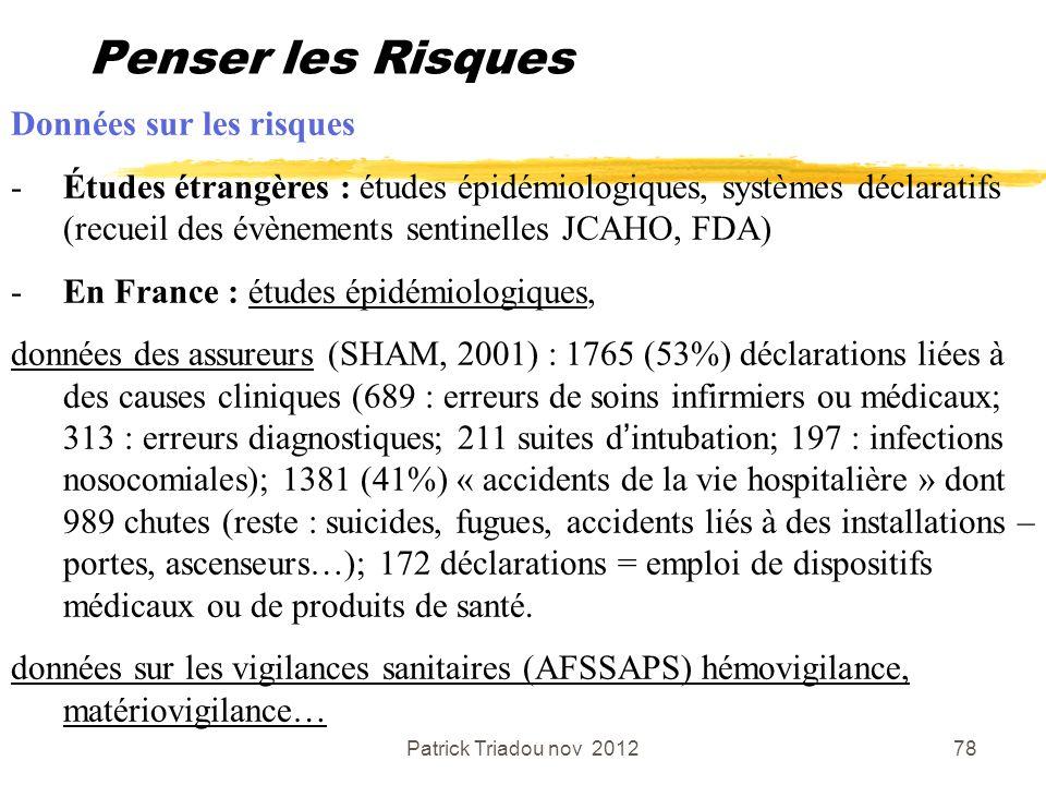 Patrick Triadou nov 201278 Penser les Risques Données sur les risques -Études étrangères : études épidémiologiques, systèmes déclaratifs (recueil des
