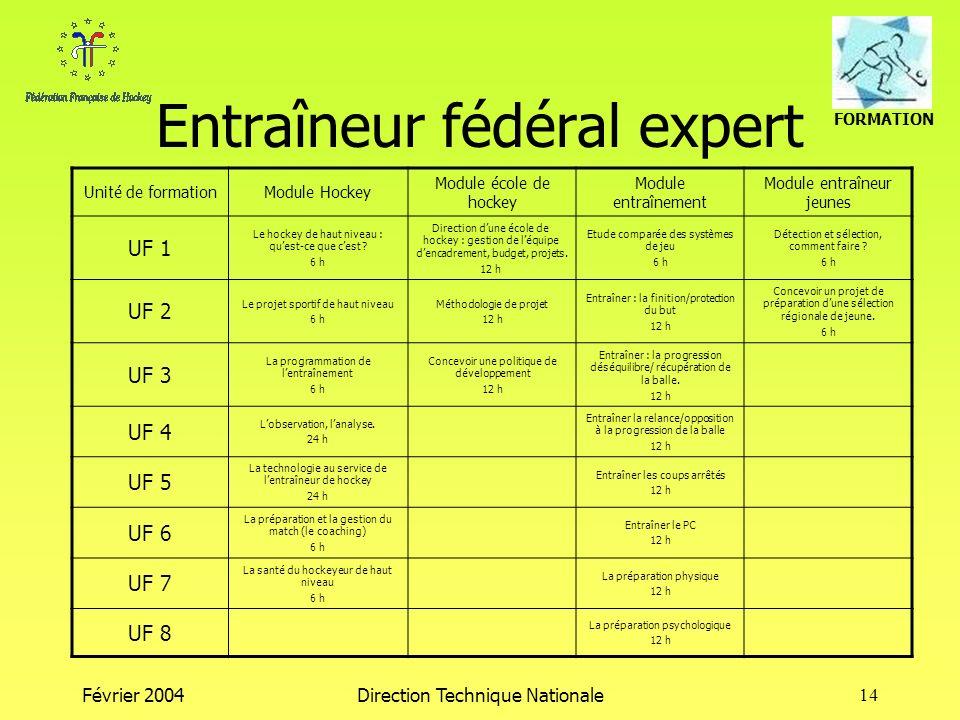 FORMATION Février 2004Direction Technique Nationale14 Entraîneur fédéral expert Unité de formationModule Hockey Module école de hockey Module entraîne