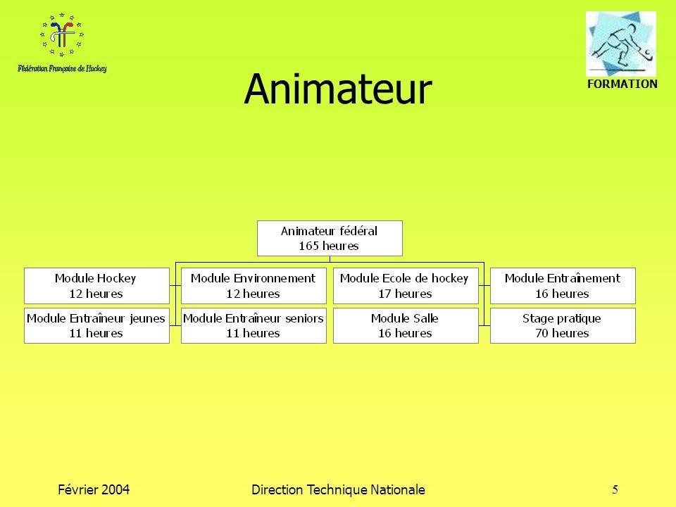 FORMATION Février 2004Direction Technique Nationale5 Animateur