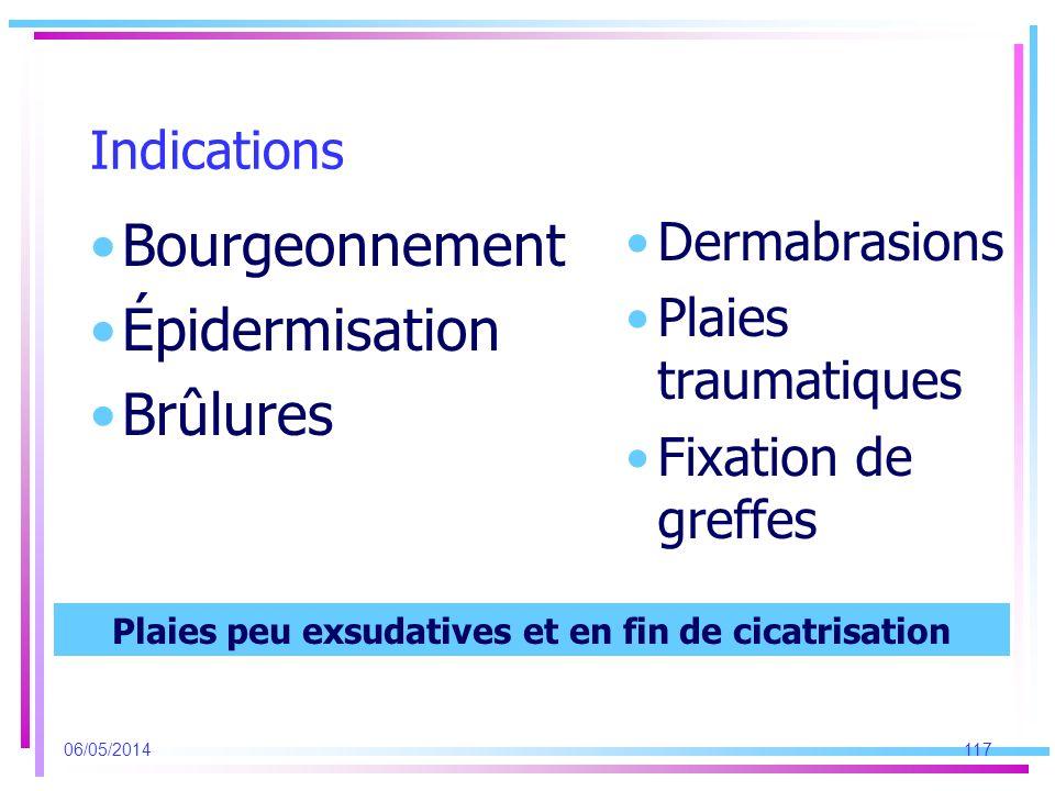 Bourgeonnement Épidermisation Brûlures Dermabrasions Plaies traumatiques Fixation de greffes 06/05/2014117 Plaies peu exsudatives et en fin de cicatri