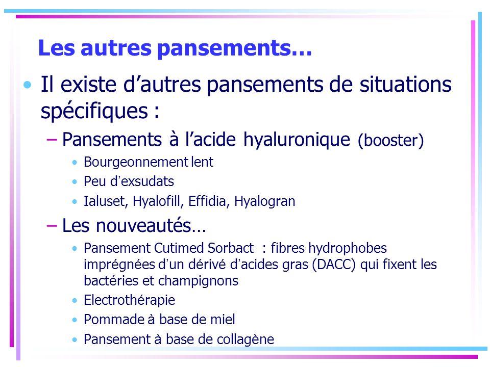 Les autres pansements… Il existe dautres pansements de situations spécifiques : –Pansements à lacide hyaluronique (booster) Bourgeonnement lent Peu d